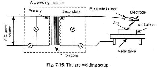 [GJFJ_338]  How does an electric arc welding machine work? - Hong Ky Welding Machine | Welding Generator Diagram |  | Hong Ky Welding Machine
