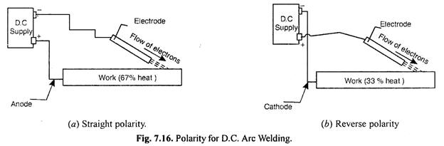 polarity-dc-arc-welding